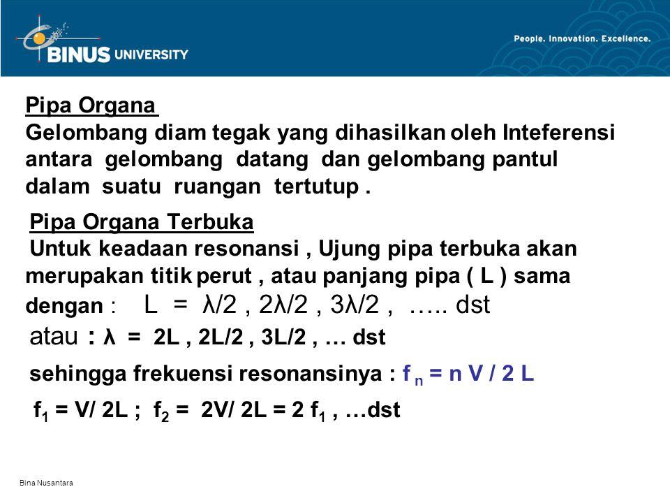 Bina Nusantara Pipa organa tertutup Ujung pipa organa tertutup merupakan titik simpul.