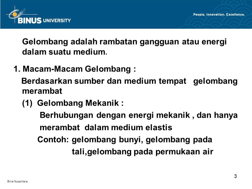 Bina Nusantara Gelombang adalah rambatan gangguan atau energi dalam suatu medium.