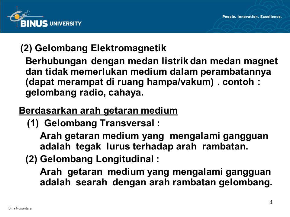 Bina Nusantara (2) Gelombang Elektromagnetik Berhubungan dengan medan listrik dan medan magnet dan tidak memerlukan medium dalam perambatannya (dapat merampat di ruang hampa/vakum).