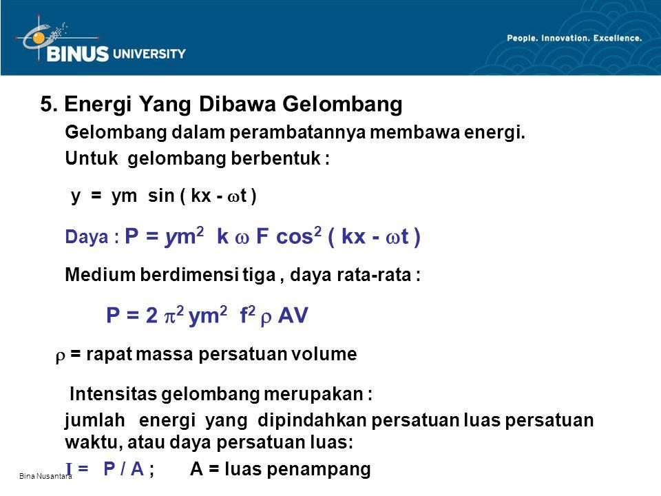 Bina Nusantara 5.Energi Yang Dibawa Gelombang Gelombang dalam perambatannya membawa energi.