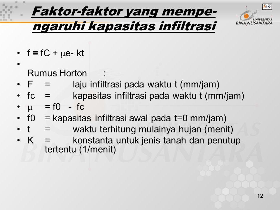 12 Faktor-faktor yang mempe- ngaruhi kapasitas infiltrasi f = fC +  e- kt Rumus Horton : F=laju infiltrasi pada waktu t (mm/jam) fc=kapasitas infiltr