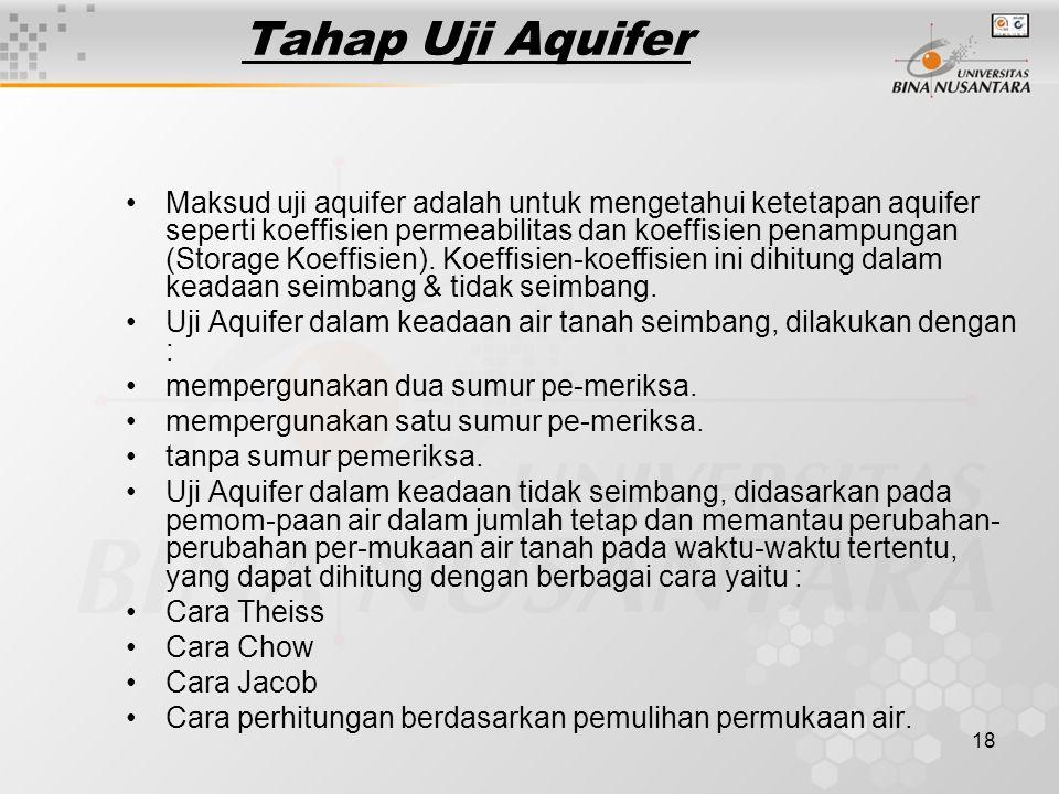 18 Tahap Uji Aquifer Maksud uji aquifer adalah untuk mengetahui ketetapan aquifer seperti koeffisien permeabilitas dan koeffisien penampungan (Storage