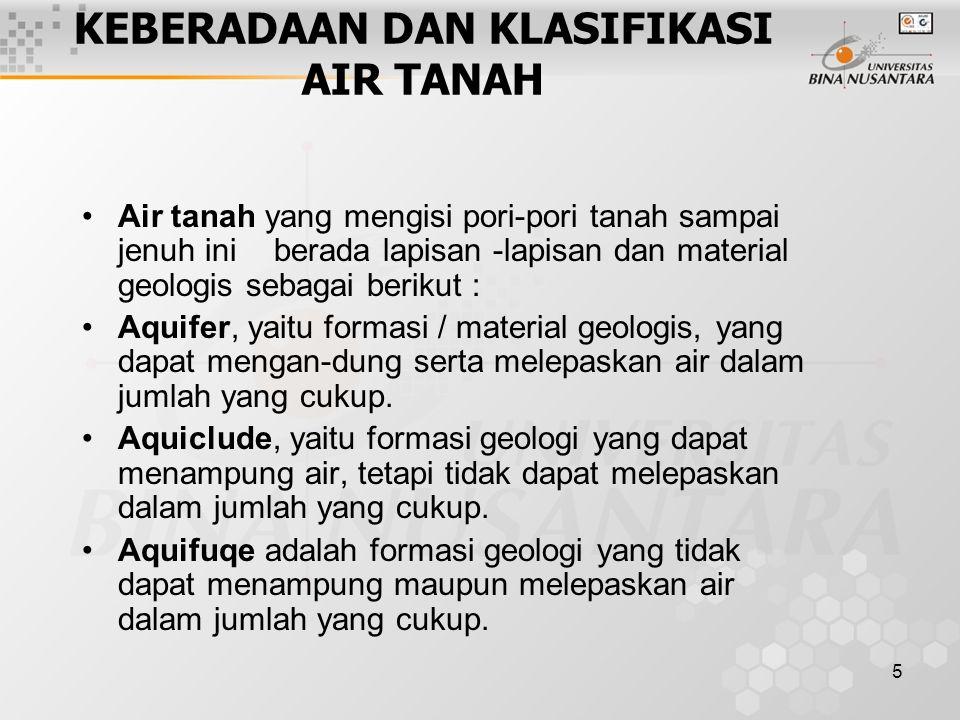 5 KEBERADAAN DAN KLASIFIKASI AIR TANAH Air tanah yang mengisi pori-pori tanah sampai jenuh ini berada lapisan -lapisan dan material geologis sebagai b