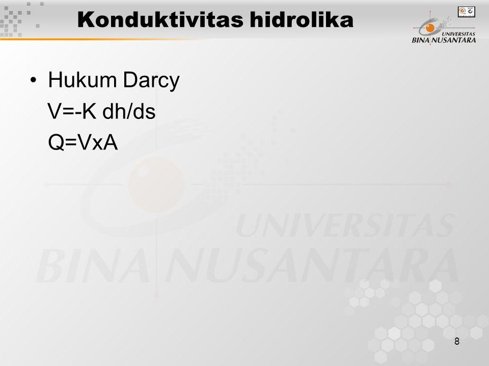 8 Konduktivitas hidrolika Hukum Darcy V=-K dh/ds Q=VxA