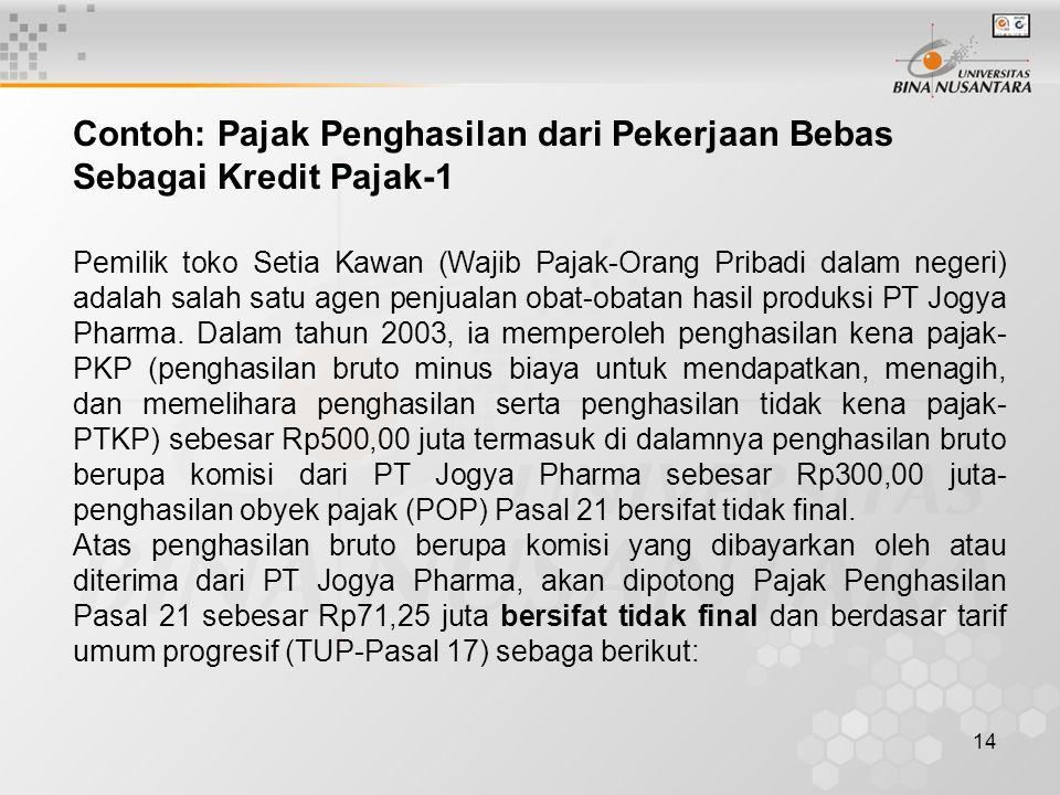 14 Pemilik toko Setia Kawan (Wajib Pajak-Orang Pribadi dalam negeri) adalah salah satu agen penjualan obat-obatan hasil produksi PT Jogya Pharma. Dala