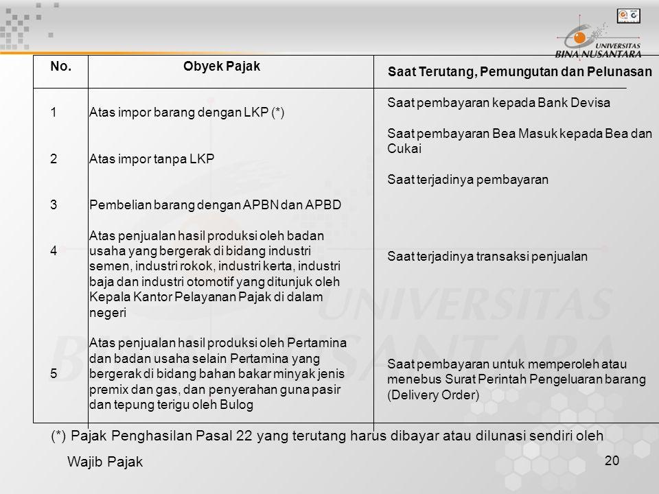 20 (*) Pajak Penghasilan Pasal 22 yang terutang harus dibayar atau dilunasi sendiri oleh Wajib Pajak No. 1 2 3 4 5 Obyek Pajak Atas impor barang denga