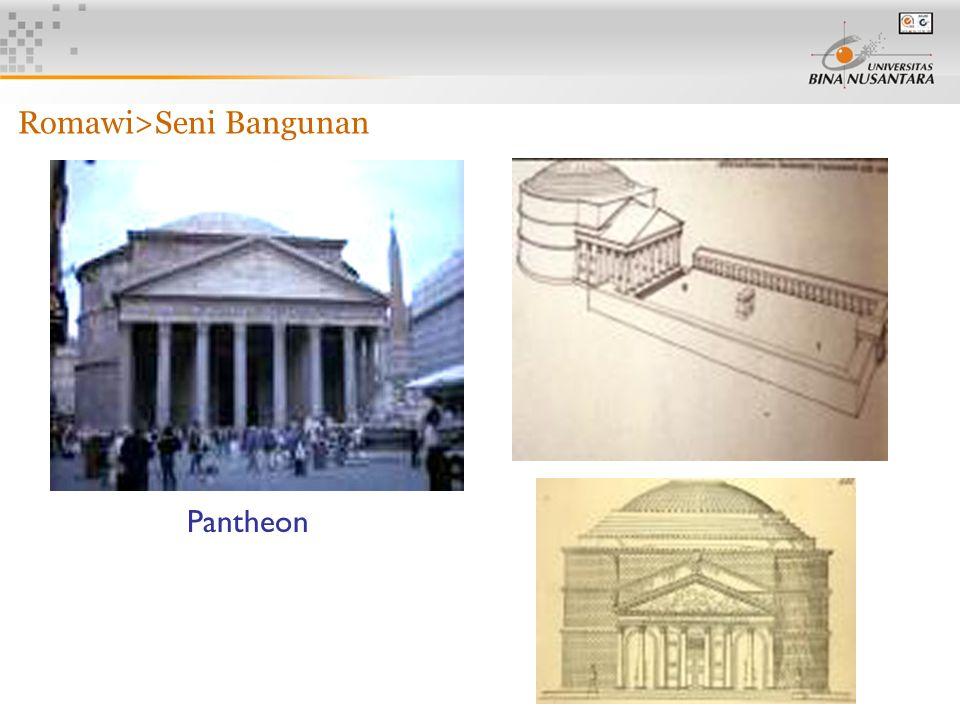 10 Romawi>Seni Bangunan Pantheon