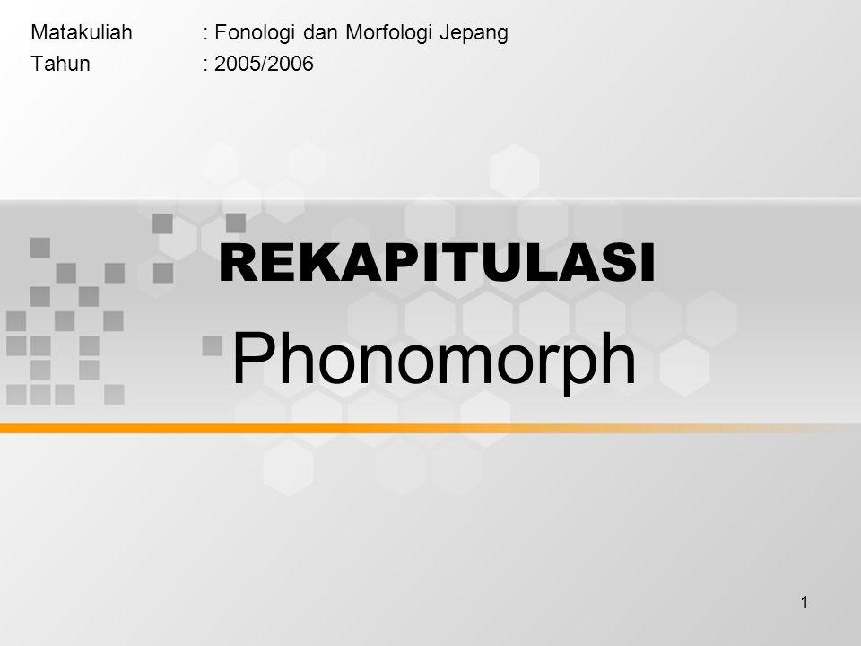 1 REKAPITULASI Matakuliah: Fonologi dan Morfologi Jepang Tahun: 2005/2006 Phonomorph
