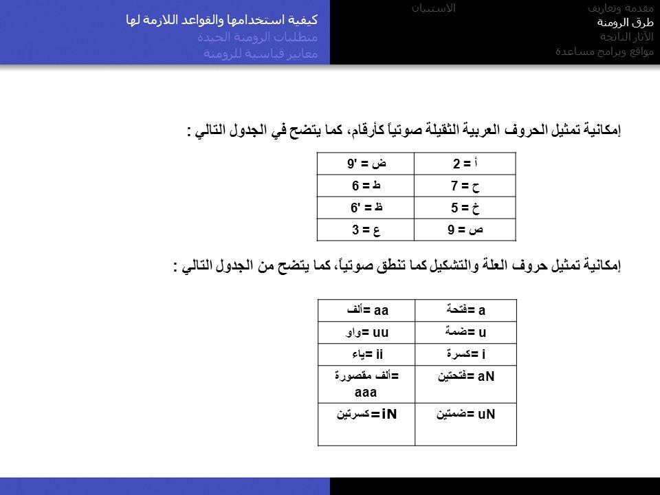 إمكانية تمثيل الحروف العربية الثقيلة صوتياً كأرقام، كما يتضح في الجدول التالي : أ = 2ض = '9 ح = 7ط = 6 خ = 5ظ = '6 ص = 9ع = 3 إمكانية تمثيل حروف العلة