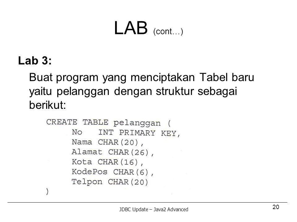 20 LAB (cont…) Lab 3: Buat program yang menciptakan Tabel baru yaitu pelanggan dengan struktur sebagai berikut: JDBC Update – Java2 Advanced