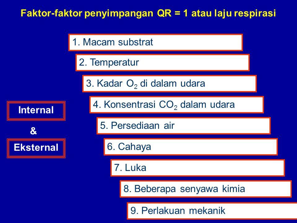 Faktor-faktor penyimpangan QR = 1 atau laju respirasi 1. Macam substrat 2. Temperatur 3. Kadar O 2 di dalam udara 4. Konsentrasi CO 2 dalam udara 5. P