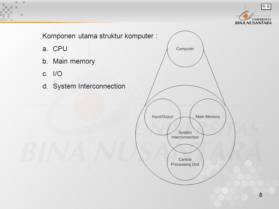 8 Komponen utama struktur komputer : a.CPU b.Main memory c.I/O d.System Interconnection