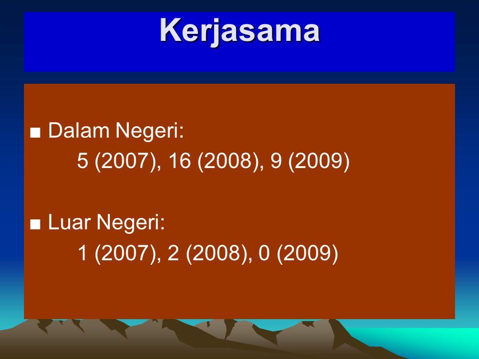 Tabel 8 Pengabdian kepada Masyarakat Tahun 2007-2009 KeteranganJumlah Judul Pengabdian 200720082009 Pengabdian334259