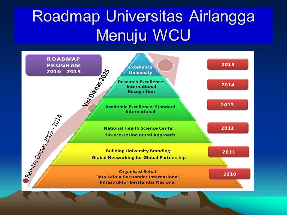 Motivasi 1.Memantapkan kepemimpinan fakultas dalam rangka ikut mewujudkan Universitas Airlangga sebagai world class university (WCU).