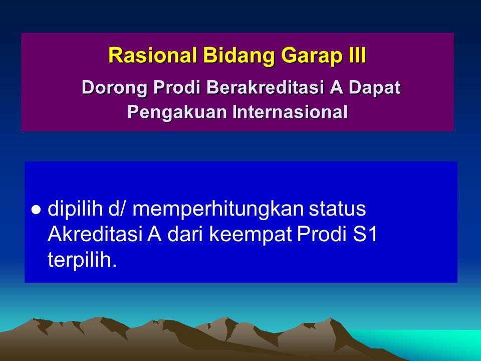 Program Bidang Garap II: Percepatan Perkenalan FISIP Level Int 1.Bangun Pusat Studi tentang Indonesia (Difokuskan pada Data-data Tangan Pertama) 2.Inisiasi Kerjasama d/ Fakultas/Universitas Luar Negeri (Prioritas Sementara dari Australia) Menyelenggarakan Kursus-Kursus tentang Indonesia dan Australia.
