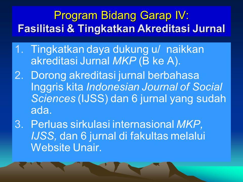 Rasional Bidang Garap IV: Fasilitasi & Tingkatkan Akreditasi Jurnal ● dipilih sbg media percepatan internasionalisasi pd Ketiga Bidang Garap lainnya.