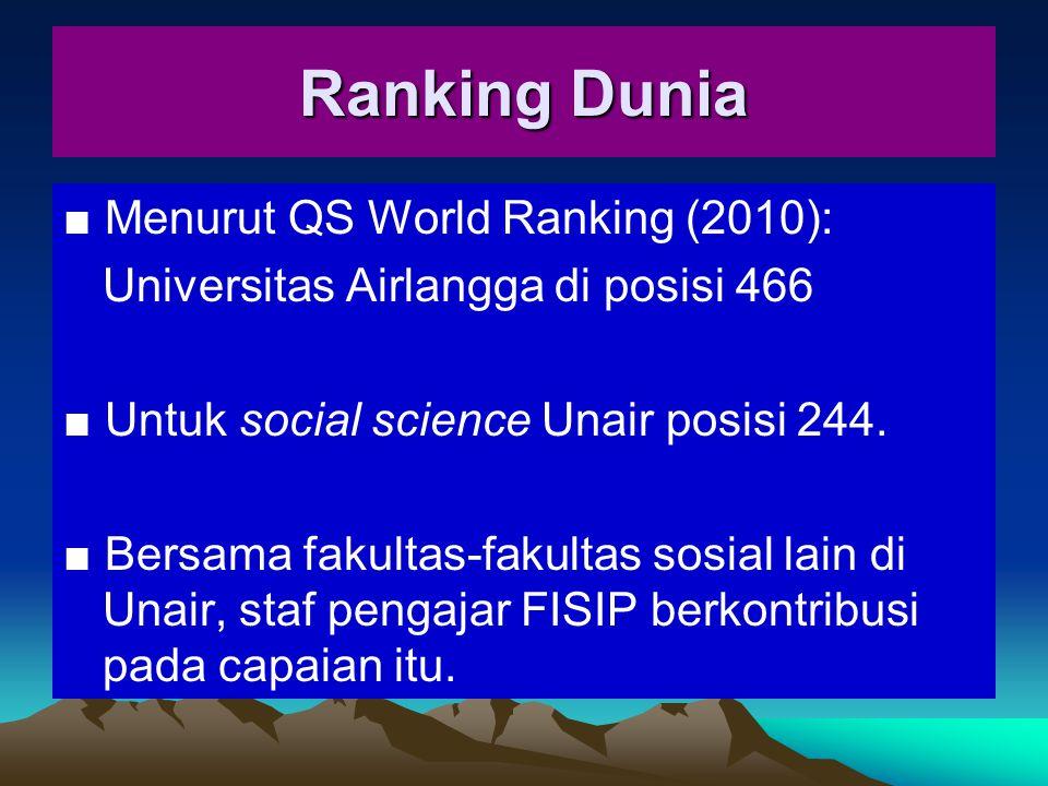 Ranking Dunia ■ Menurut QS World Ranking (2010): Universitas Airlangga di posisi 466 ■ Untuk social science Unair posisi 244.
