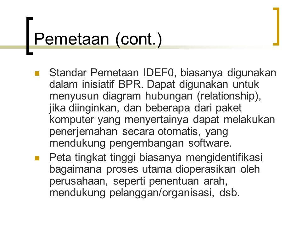 Pemetaan (cont.) Standar Pemetaan IDEF0, biasanya digunakan dalam inisiatif BPR. Dapat digunakan untuk menyusun diagram hubungan (relationship), jika