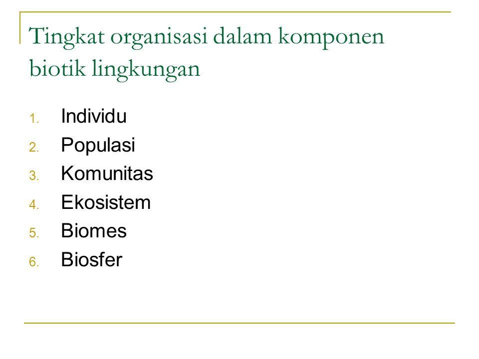 Tingkat organisasi dalam komponen biotik lingkungan 1. Individu 2. Populasi 3. Komunitas 4. Ekosistem 5. Biomes 6. Biosfer