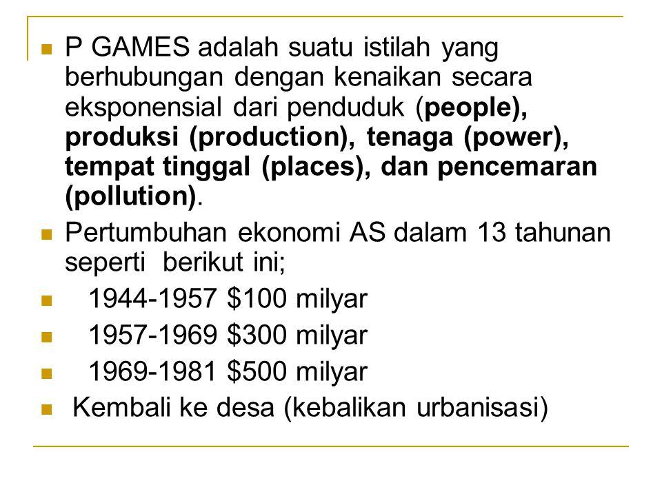 P GAMES adalah suatu istilah yang berhubungan dengan kenaikan secara eksponensial dari penduduk (people), produksi (production), tenaga (power), tempat tinggal (places), dan pencemaran (pollution).