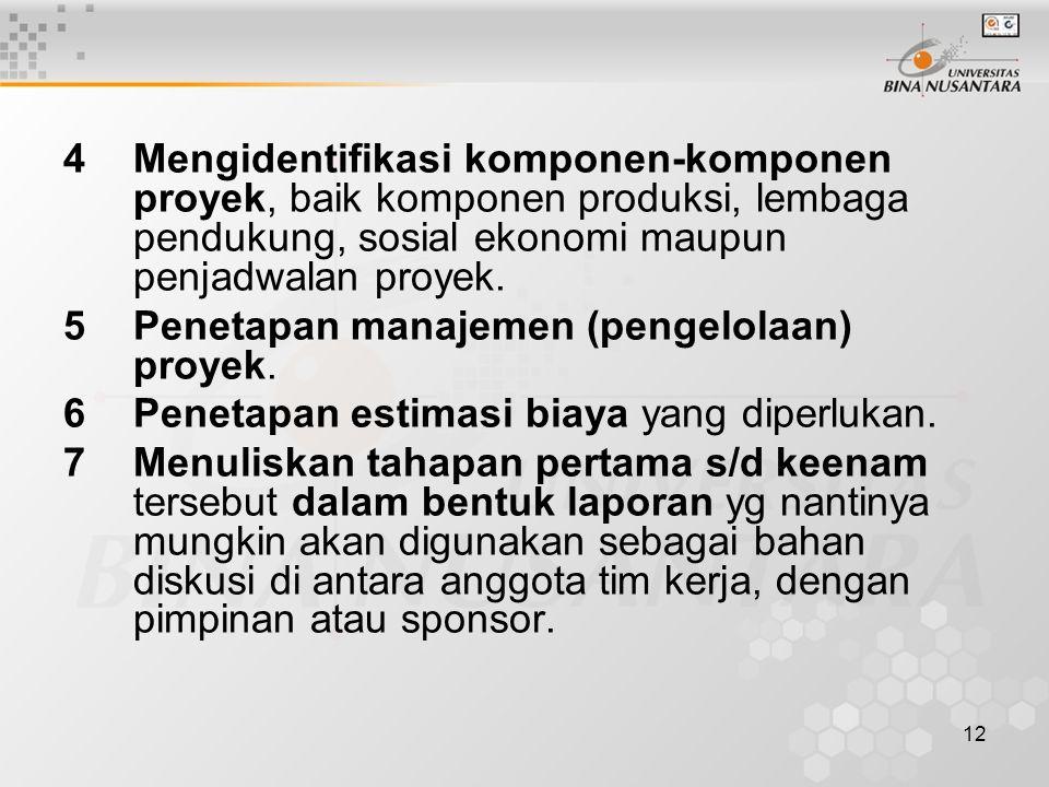 12 4 Mengidentifikasi komponen-komponen proyek, baik komponen produksi, lembaga pendukung, sosial ekonomi maupun penjadwalan proyek. 5Penetapan manaje