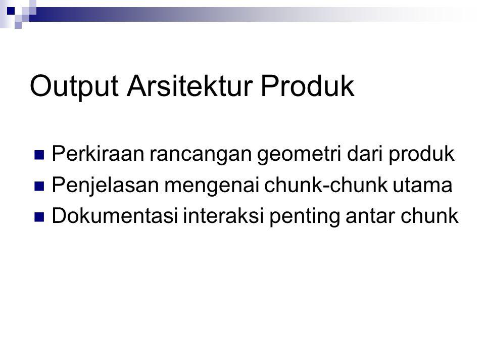 Output Arsitektur Produk Perkiraan rancangan geometri dari produk Penjelasan mengenai chunk-chunk utama Dokumentasi interaksi penting antar chunk