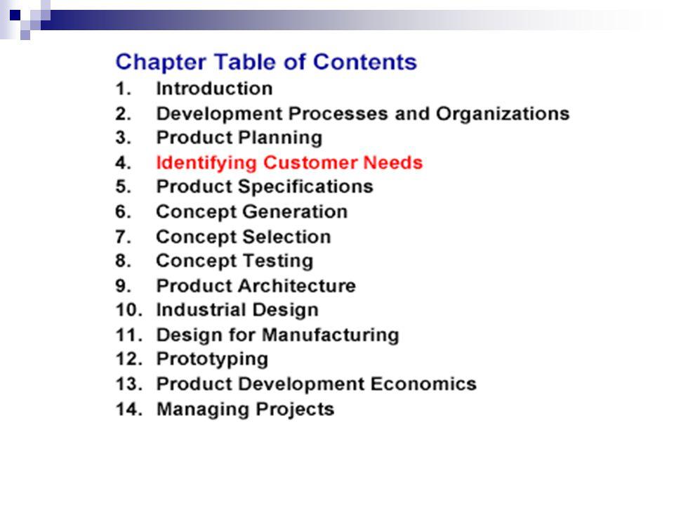 Membuat skema produk Skema adalah diagram yang menggambarkan pengertian tim terhadap elemen-elemen penyusun produk.
