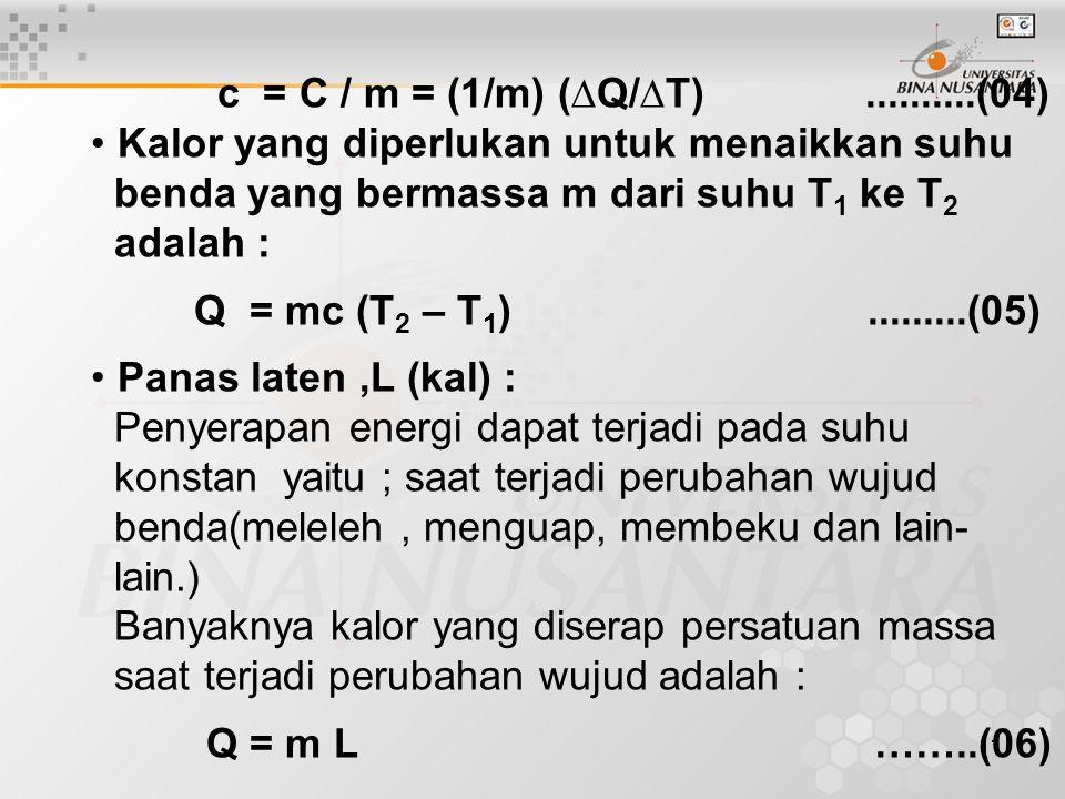 11 c = C / m = (1/m) (∆Q/∆T)..........(04) Kalor yang diperlukan untuk menaikkan suhu benda yang bermassa m dari suhu T 1 ke T 2 adalah : Q = mc (T 2 – T 1 ).........(05) Panas laten,L (kal) : Penyerapan energi dapat terjadi pada suhu konstan yaitu ; saat terjadi perubahan wujud benda(meleleh, menguap, membeku dan lain- lain.) Banyaknya kalor yang diserap persatuan massa saat terjadi perubahan wujud adalah : Q = m L ……..(06)