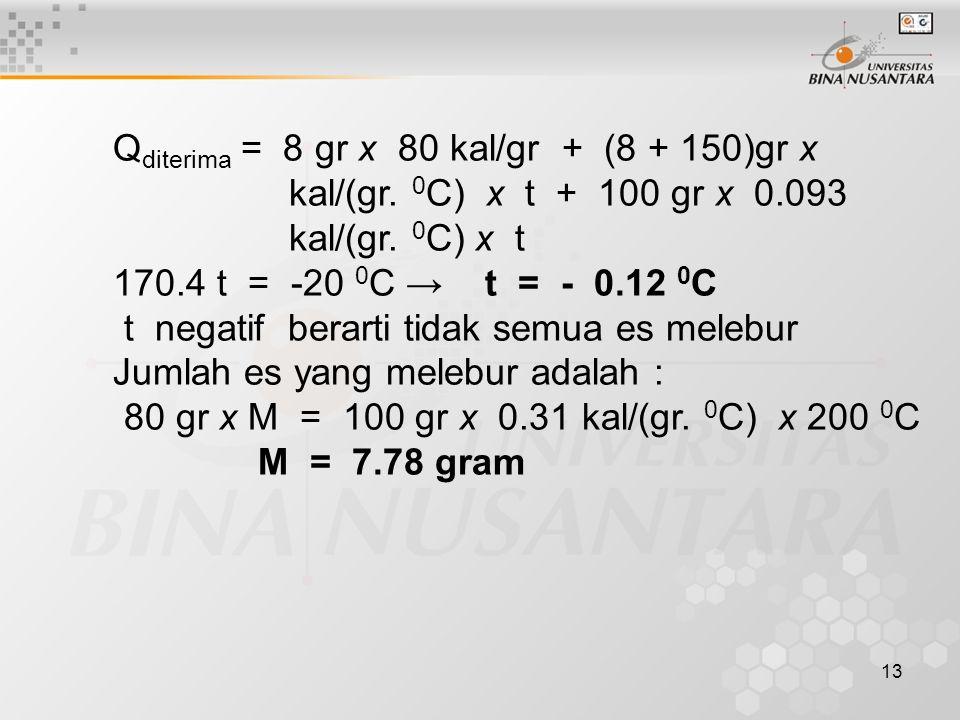 13 Q diterima = 8 gr x 80 kal/gr + (8 + 150)gr x kal/(gr. 0 C) x t + 100 gr x 0.093 kal/(gr. 0 C) x t 170.4 t = -20 0 C → t = - 0.12 0 C t negatif ber
