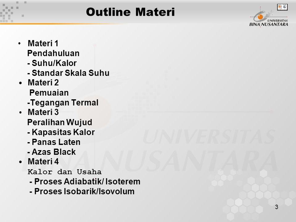 3 Outline Materi Materi 1 Pendahuluan - Suhu/Kalor - Standar Skala Suhu Materi 2 Pemuaian -Tegangan Termal Materi 3 Peralihan Wujud - Kapasitas Kalor - Panas Laten - Azas Black Materi 4 Kalor dan Usaha - Proses Adiabatik/ Isoterem - Proses Isobarik/Isovolum
