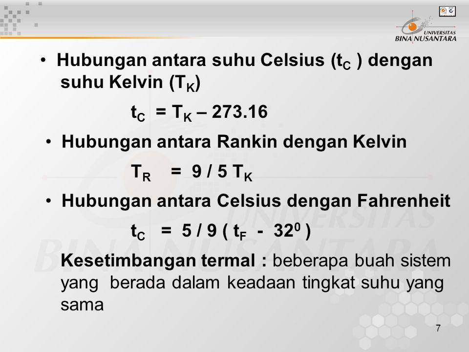 7 Hubungan antara suhu Celsius (t C ) dengan suhu Kelvin (T K ) t C = T K – 273.16 Hubungan antara Rankin dengan Kelvin T R = 9 / 5 T K Hubungan antar
