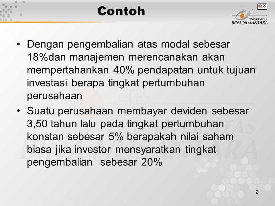 9 Contoh Dengan pengembalian atas modal sebesar 18%dan manajemen merencanakan akan mempertahankan 40% pendapatan untuk tujuan investasi berapa tingkat