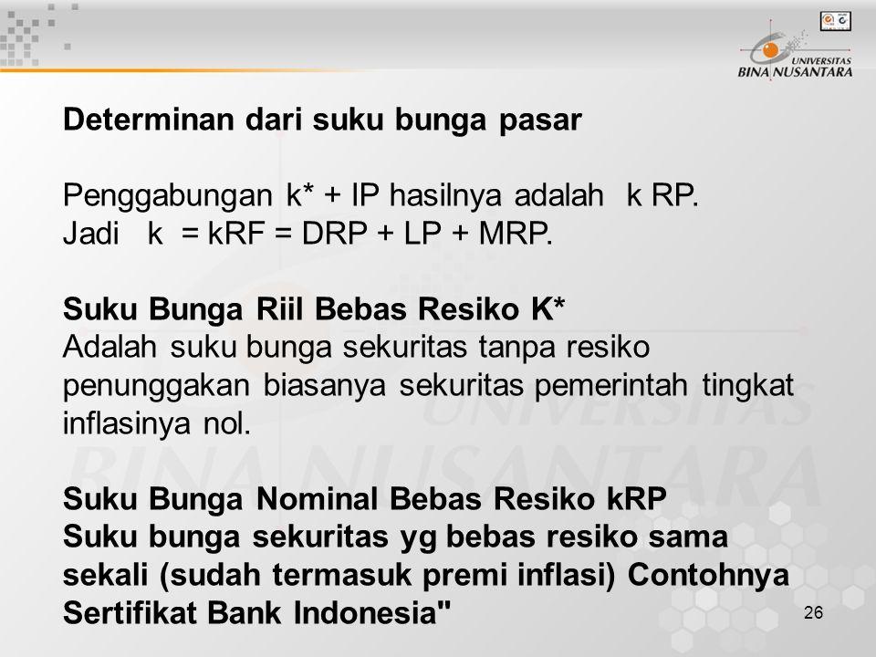 26 Determinan dari suku bunga pasar Penggabungan k* + IP hasilnya adalah k RP. Jadi k = kRF = DRP + LP + MRP. Suku Bunga Riil Bebas Resiko K* Adalah s