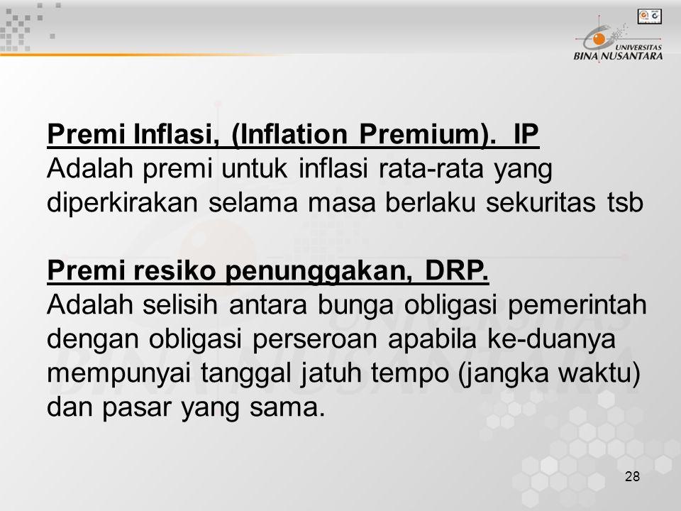 28 Premi Inflasi, (Inflation Premium). IP Adalah premi untuk inflasi rata-rata yang diperkirakan selama masa berlaku sekuritas tsb Premi resiko penung