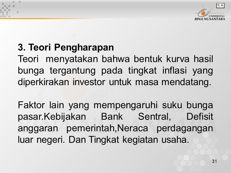 31 3. Teori Pengharapan Teori menyatakan bahwa bentuk kurva hasil bunga tergantung pada tingkat inflasi yang diperkirakan investor untuk masa mendatan