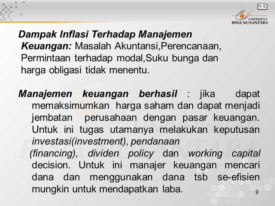 9 Dampak Inflasi Terhadap Manajemen Keuangan: Masalah Akuntansi,Perencanaan, Permintaan terhadap modal,Suku bunga dan harga obligasi tidak menentu. Ma