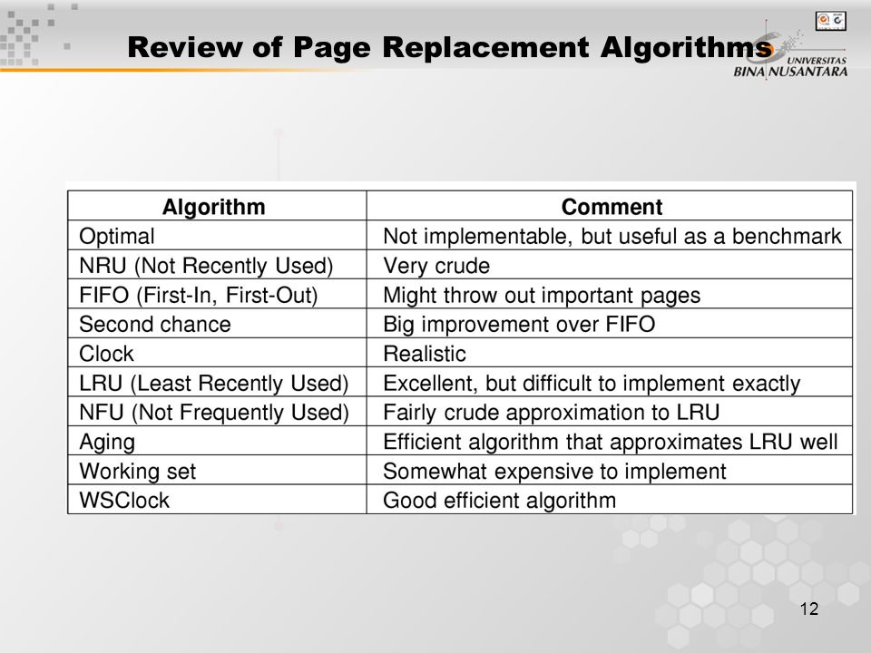 12 Review of Page Replacement Algorithms