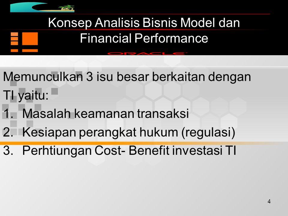4 Memunculkan 3 isu besar berkaitan dengan TI yaitu: 1.Masalah keamanan transaksi 2.Kesiapan perangkat hukum (regulasi) 3.Perhtiungan Cost- Benefit investasi TI Konsep Analisis Bisnis Model dan Financial Performance