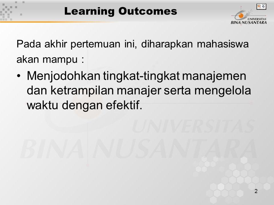 2 Learning Outcomes Pada akhir pertemuan ini, diharapkan mahasiswa akan mampu : Menjodohkan tingkat-tingkat manajemen dan ketrampilan manajer serta me