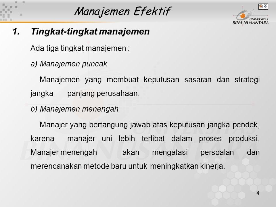 4 Manajemen Efektif 1.Tingkat-tingkat manajemen Ada tiga tingkat manajemen : a)Manajemen puncak Manajemen yang membuat keputusan sasaran dan strategi