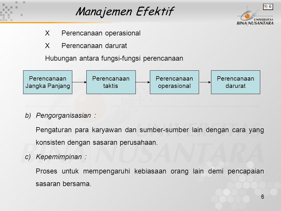 6 Manajemen Efektif X Perencanaan operasional X Perencanaan darurat Hubungan antara fungsi-fungsi perencanaan b)Pengorganisasian : Pengaturan para kar