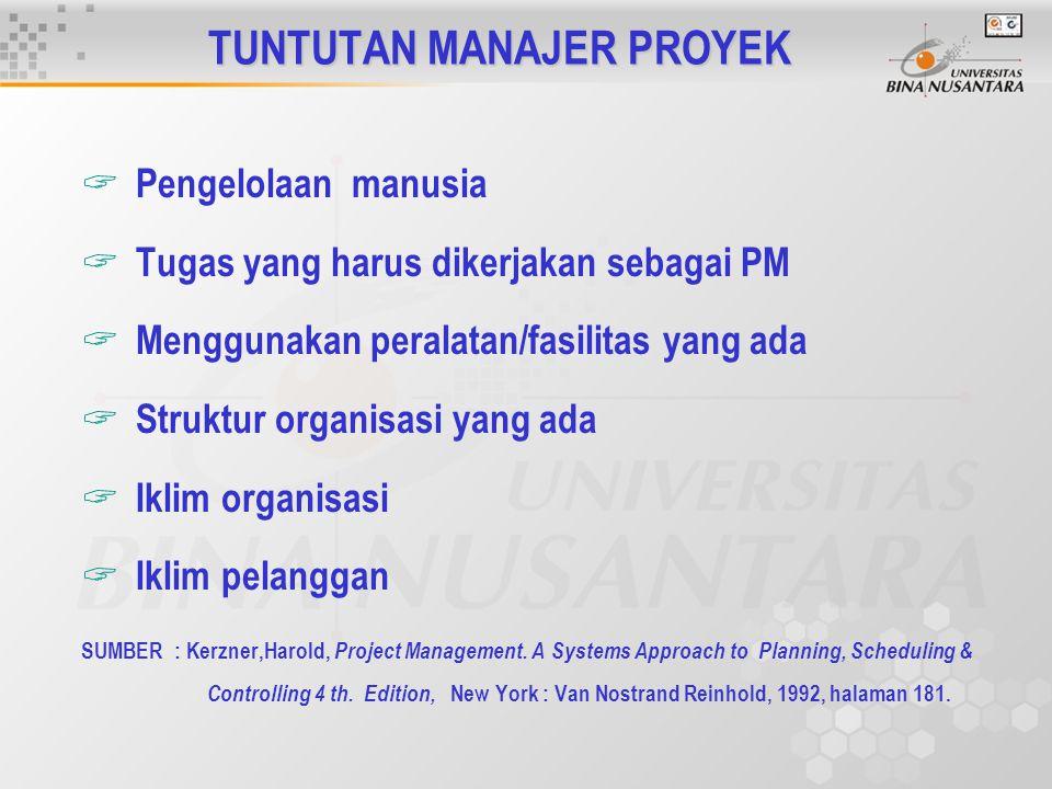 TUNTUTAN MANAJER PROYEK  Pengelolaan manusia  Tugas yang harus dikerjakan sebagai PM  Menggunakan peralatan/fasilitas yang ada  Struktur organisas