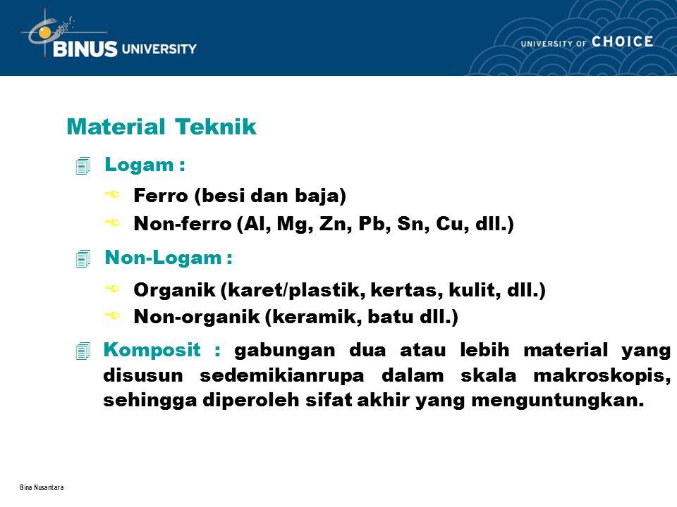 Bina Nusantara Material Teknik 4 Logam : E Ferro (besi dan baja) E Non-ferro (Al, Mg, Zn, Pb, Sn, Cu, dll.) 4 Non-Logam : E Organik (karet/plastik, ke