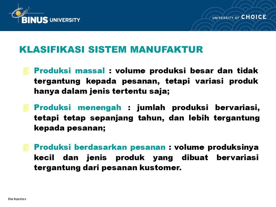 Bina Nusantara KLASIFIKASI SISTEM MANUFAKTUR 4Produksi massal : volume produksi besar dan tidak tergantung kepada pesanan, tetapi variasi produk hanya