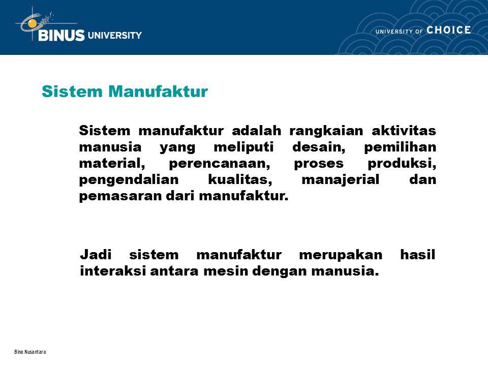 Bina Nusantara Sistem Manufaktur Sistem manufaktur adalah rangkaian aktivitas manusia yang meliputi desain, pemilihan material, perencanaan, proses pr