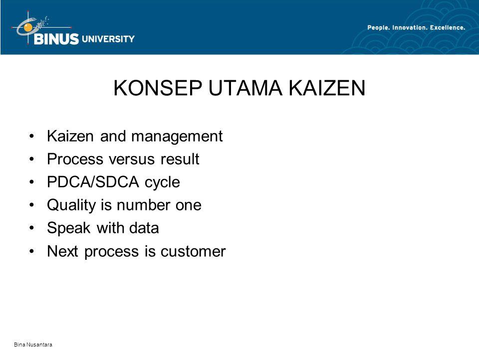 Bina Nusantara KONSEP UTAMA KAIZEN Kaizen and management Process versus result PDCA/SDCA cycle Quality is number one Speak with data Next process is c