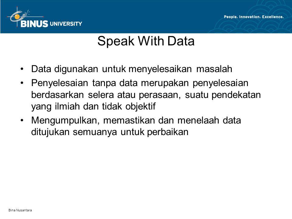 Bina Nusantara Speak With Data Data digunakan untuk menyelesaikan masalah Penyelesaian tanpa data merupakan penyelesaian berdasarkan selera atau peras