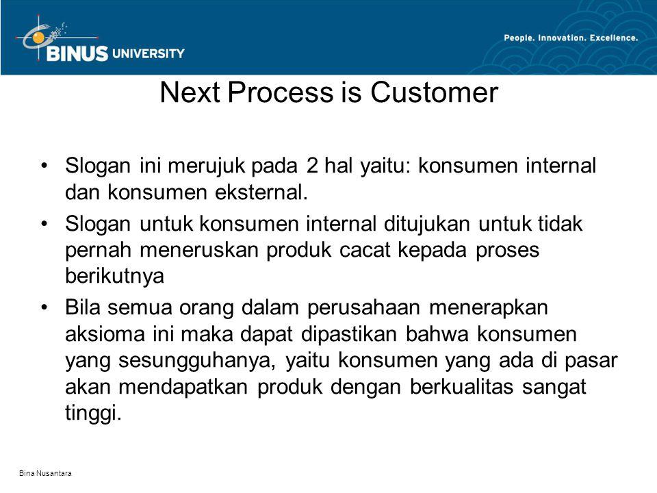 Bina Nusantara Next Process is Customer Slogan ini merujuk pada 2 hal yaitu: konsumen internal dan konsumen eksternal. Slogan untuk konsumen internal