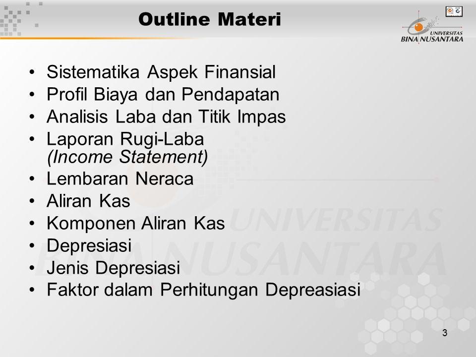 3 Outline Materi Sistematika Aspek Finansial Profil Biaya dan Pendapatan Analisis Laba dan Titik Impas Laporan Rugi-Laba (Income Statement) Lembaran Neraca Aliran Kas Komponen Aliran Kas Depresiasi Jenis Depresiasi Faktor dalam Perhitungan Depreasiasi
