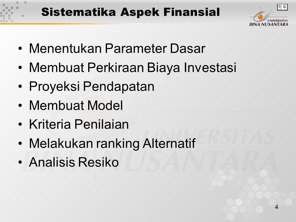 4 Sistematika Aspek Finansial Menentukan Parameter Dasar Membuat Perkiraan Biaya Investasi Proyeksi Pendapatan Membuat Model Kriteria Penilaian Melakukan ranking Alternatif Analisis Resiko